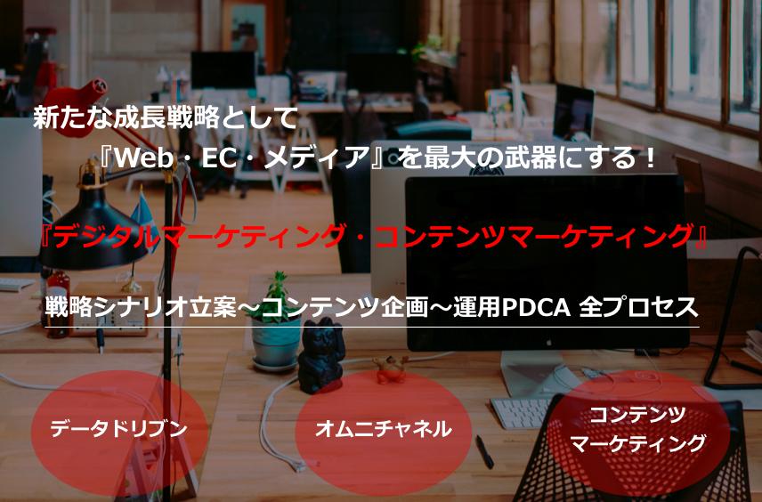 デジタルマーケティング・ECサイト